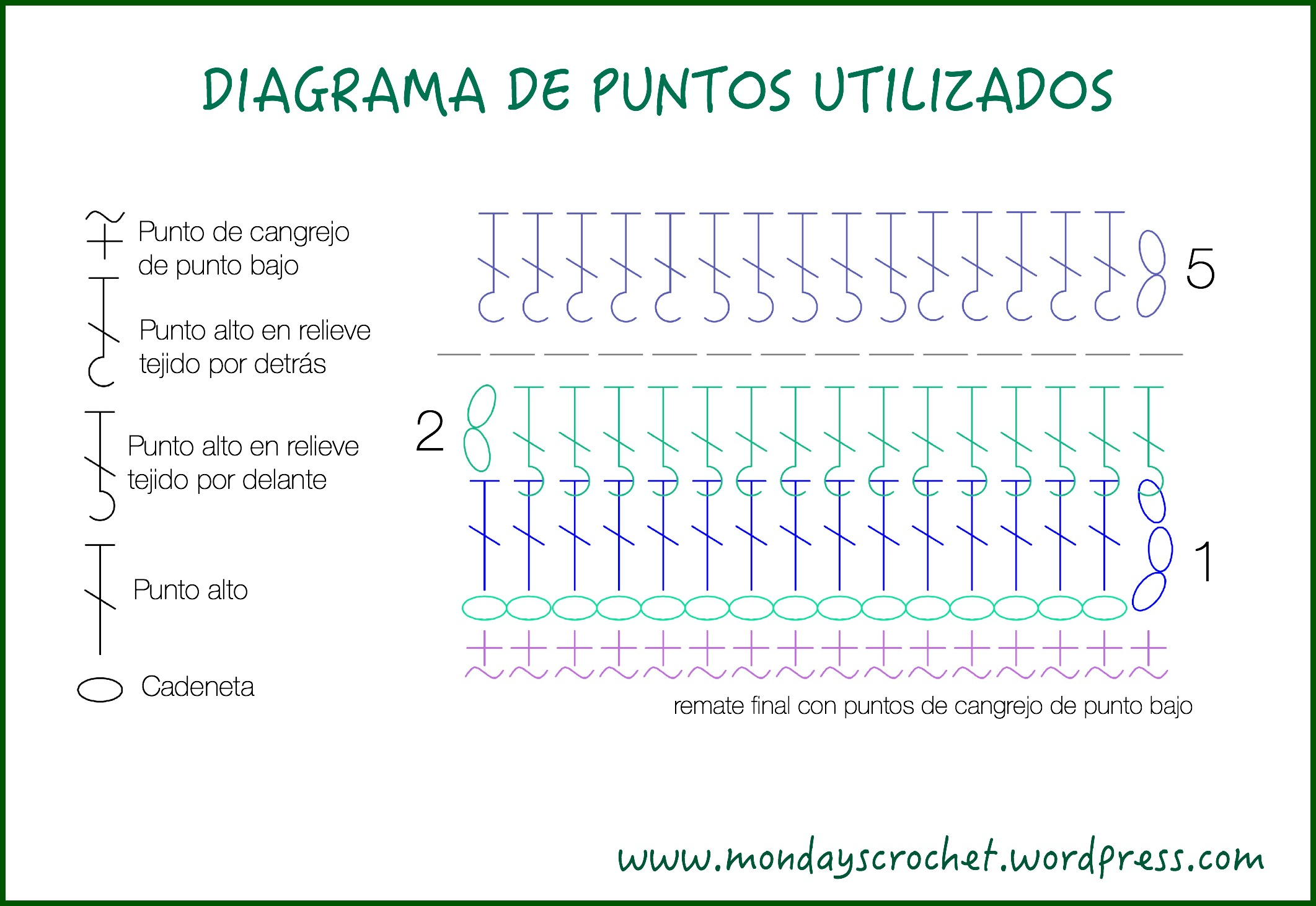 CUELLO PARA HOMBRE DE CROCHET / CROCHET COWL FOR MEN |