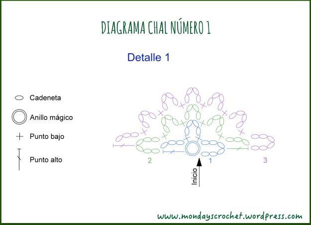 Detalle 1 chal 1
