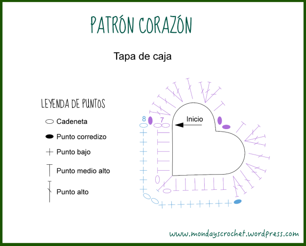 Patrón corazón Tapa caja
