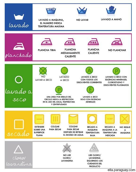 CLASE 4. COMO LEER LAS ETIQUETAS DE LOS OVILLOS / CLASS 4. HOW TO ...