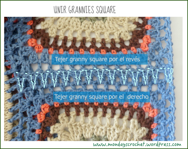 Diagrama unir grannies