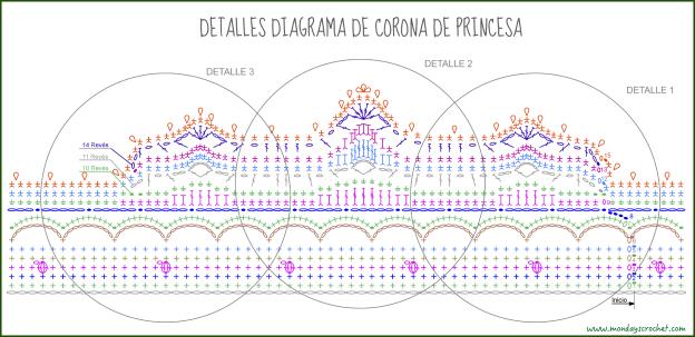 Detalles diagrama Corona niña