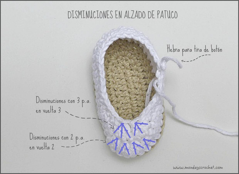 PATUCOS DE CROCHET PARA RECIÉN NACIDO / CROCHET NEWBORN BOOTIES |