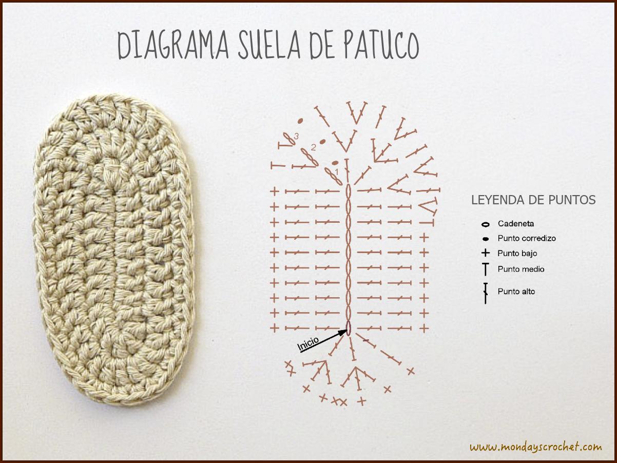 Paso a paso los patrones de ganchillo tattoo design bild - Patrones de ganchillo ...