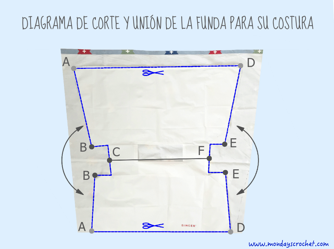 FUNDA DE MÁQUINA DE COSER PARA DUMMIES / SEWING MACHINE COVER FOR ...