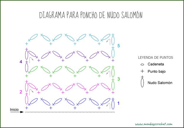 Diagrama nudo salomón