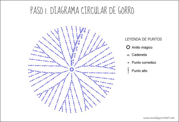 Diagrama circular gorro.png-2