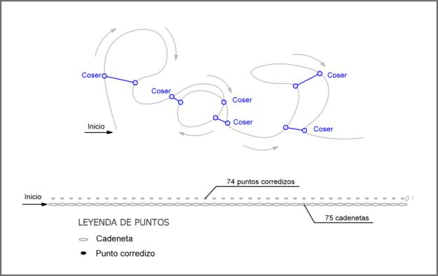 Diagrama de la PAZ