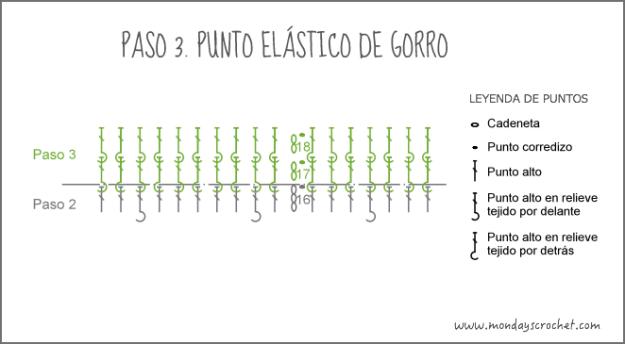 Diagrama paso 3.png-2