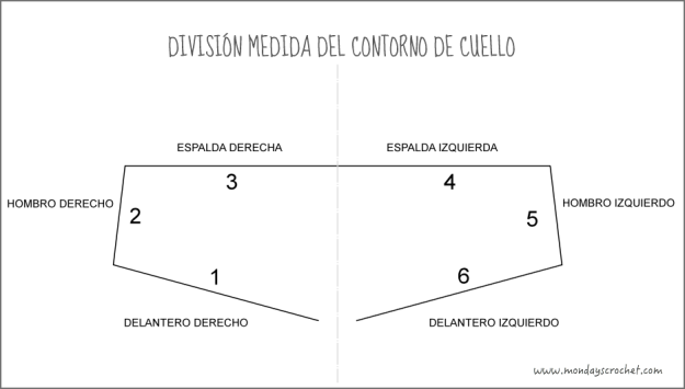 Division cuello
