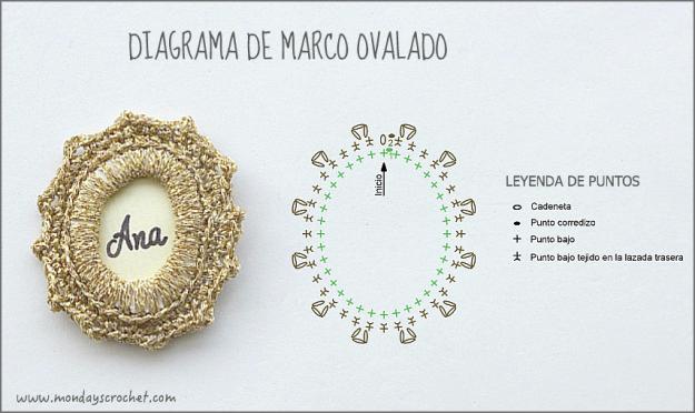 Marco-ovalado
