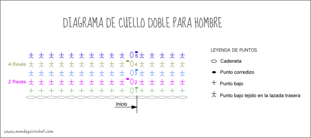 Diagrama Cowl-men