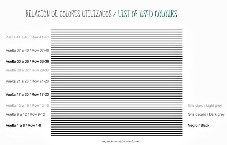 Relacion-colores