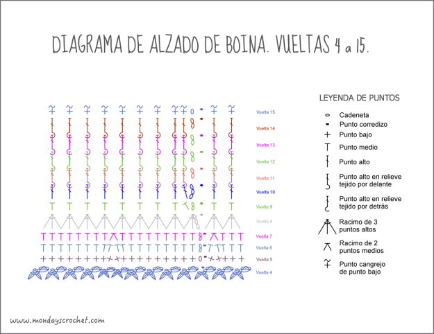 Diagrama definitivo Boina