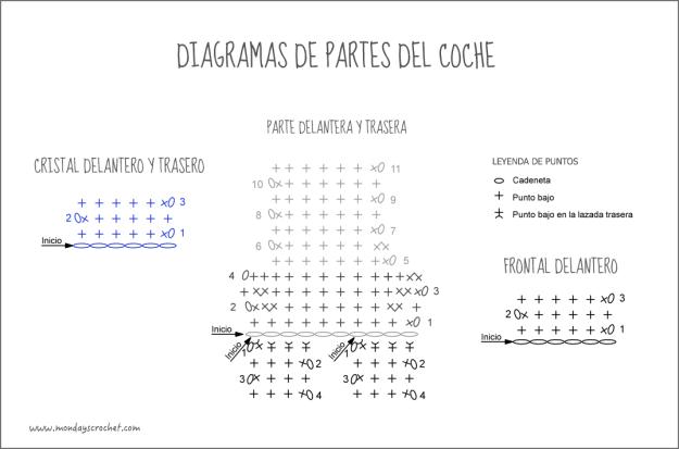Diagrama Llavero padre.png-2