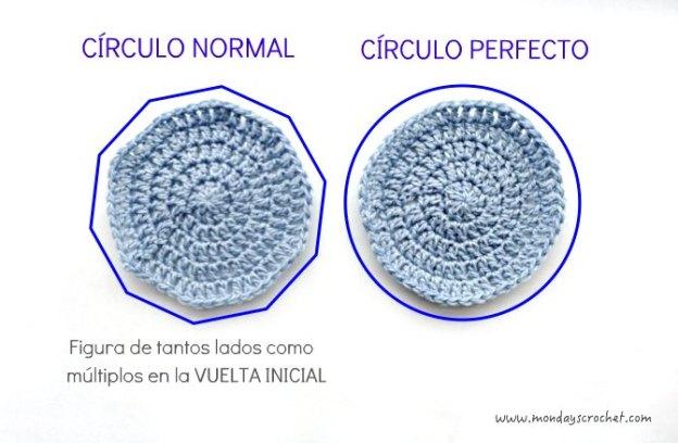 Círculo-perfecto