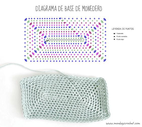 Diagrama-base-monedero