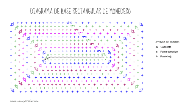 Diagrama-base