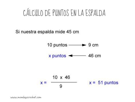 calculo-puntos-espalda