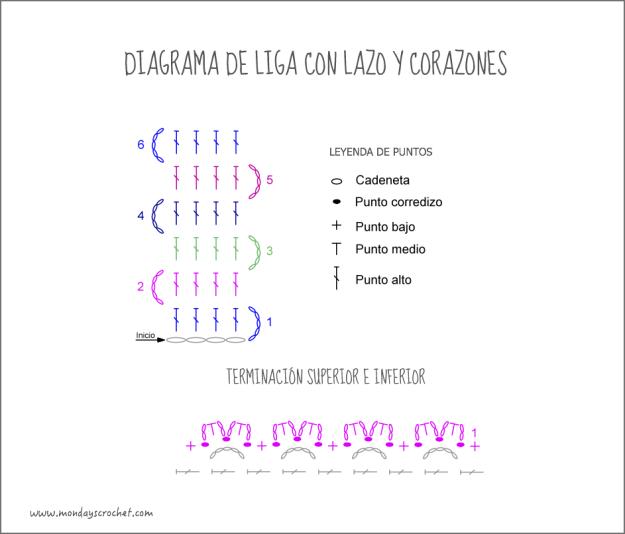 diagrama-liga-corazones