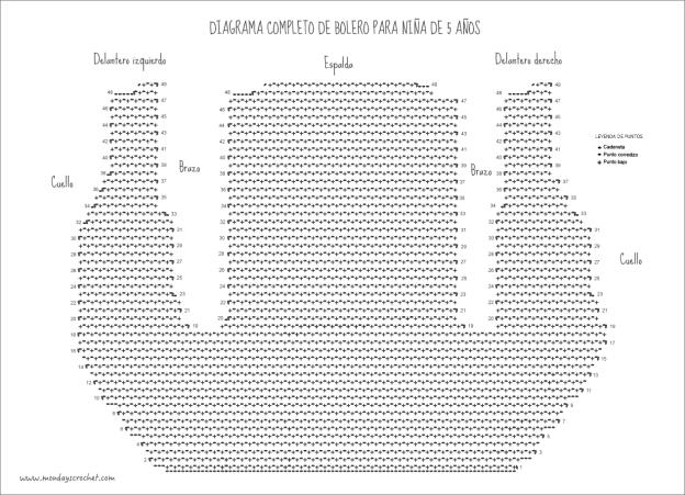 Diagrama-completo-bolero