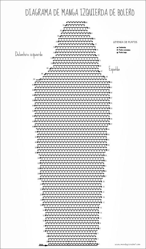 Diagrama-manga-izquierda