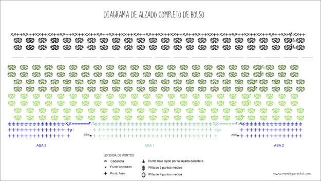 diagrama-alzado-completo