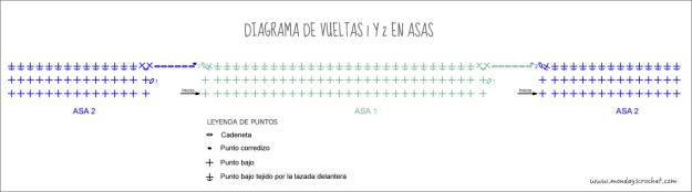 diagrama-asas