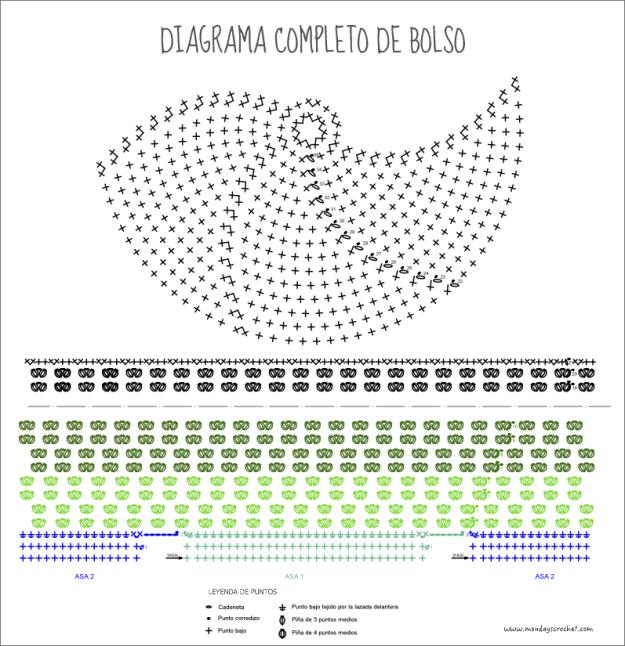 diagrama-completo