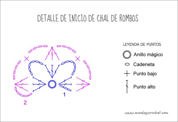 detalle-inicio-chal