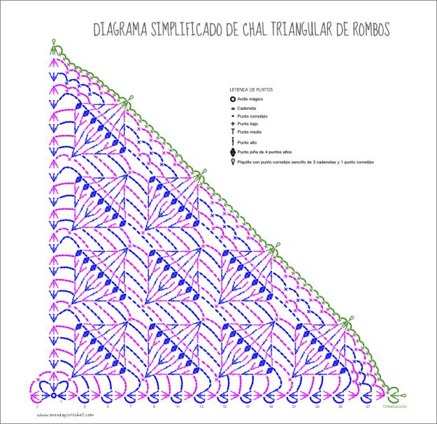 diagrama-mitad-chal