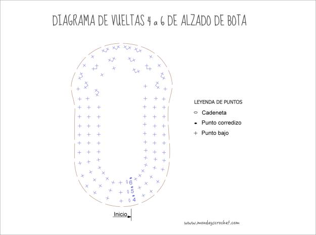 diagrama-v4