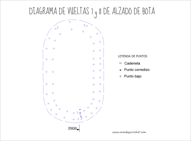 diagrama-v7