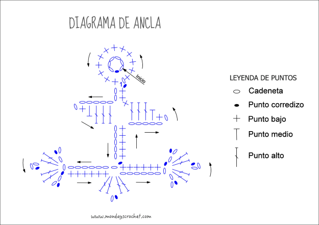 diagrama-ancla