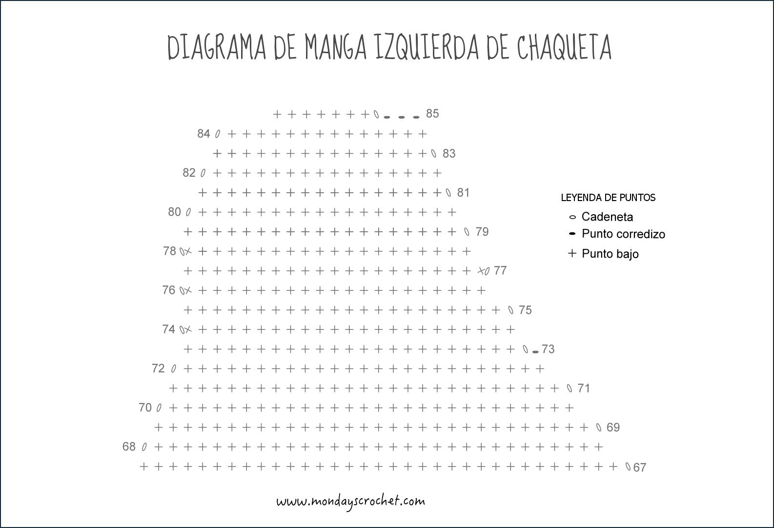 CHAQUETA MILITAR DE CROCHET |